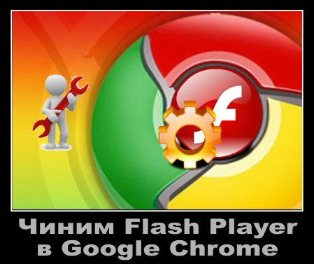 Kako Fix sudara Shockwave Flash u Google Chrome
